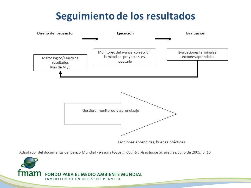 Seguimiento de los resultados Diseño del proyectoEjecuciónEvaluación Marco lógico/Marco de resultados Plan de M yE Gestión, monitoreo y aprendizaje Mo