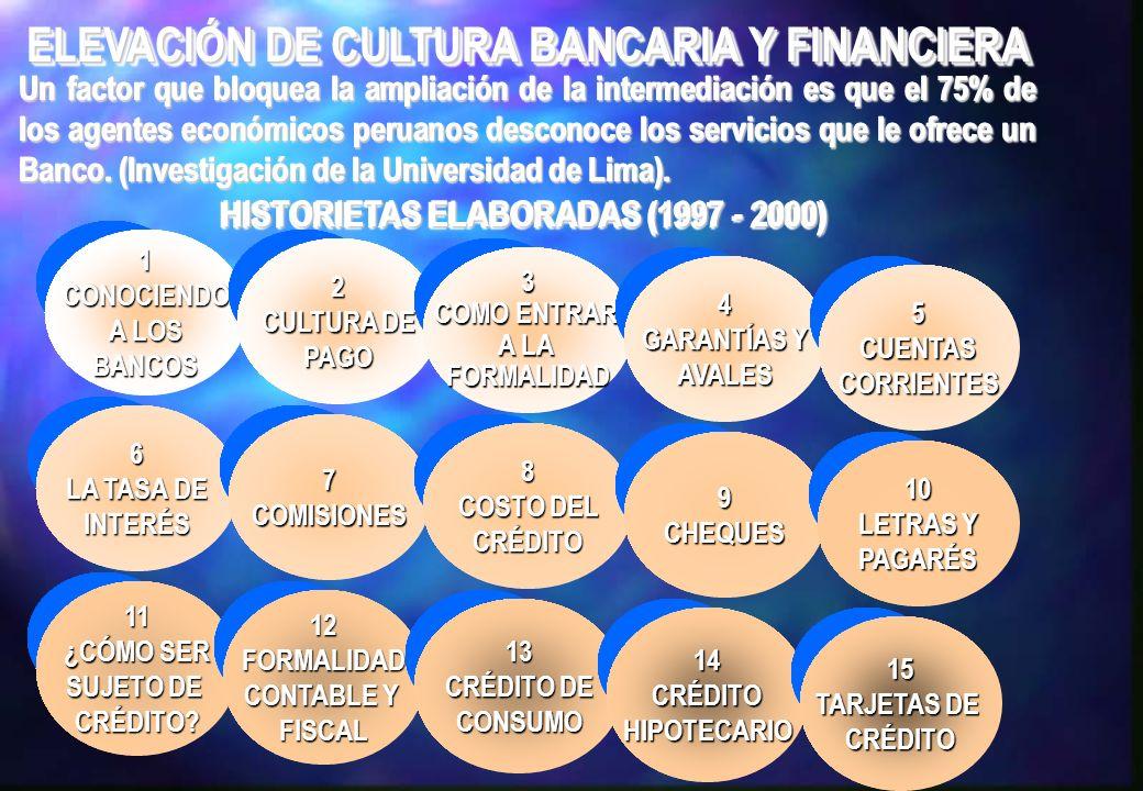 PROGRAMAS ESPECIALES n Capacitación en banca y finanzas a jueces y magistrados del Poder Judicial y del Ministerio Público.