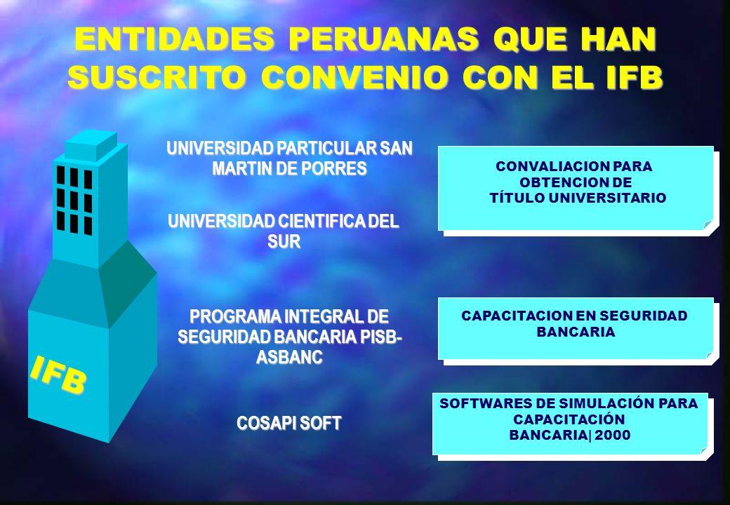 INSTITUCIONES MULTILATERALES Y EXTRANJERAS VINCULADAS AL IFB FINANCIAMIENTO DE PROGRAMAS PARA MICROFINANZAS 1996 - 1997 SOFTWARES DE CAPACITACIÓN BANCARIA 1998 - 1999 UNIÓN EUROPEA FORMACIÓN DE FORMADORES 1999 AUTOCAPACITACIÓN A DISTANCIA 1999 - 2001 MAESTRÍA EN BANCA Y FINANZAS 2000 PROGRAMAS ESPECIALES Y MAESTRÍAS 2002 PRESIDENCIA DE CLADE 1999 - 2001 DESARROLLO INSTITUCIONAL 1998 - 2001 ABA American Bankers Association BID Banco Interamericano de Desarrollo ITESM Instituto Tecnológico y de Estudios Superiores de Monterrey/México EPISE (España) Formación & Desarrollo UNED (España) Universidad Nacional de Educación a Distancia UNIVERSIDAD POLITÉCNICA DE MADRID FELABAN Federación Latinoamericana de Bancos IFB