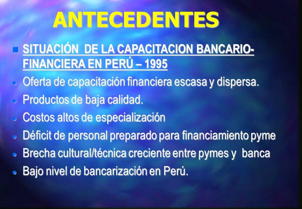 INSTITUTO DE FORMACIÓN BANCARIA