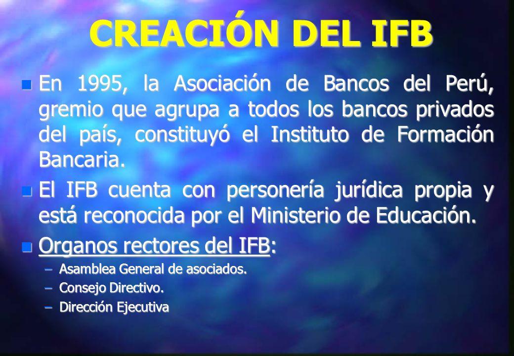 ANTECEDENTES n SITUACIÓN DE LA CAPACITACION BANCARIO- FINANCIERA EN PERÚ – 1995 Oferta de capacitación financiera escasa y dispersa.