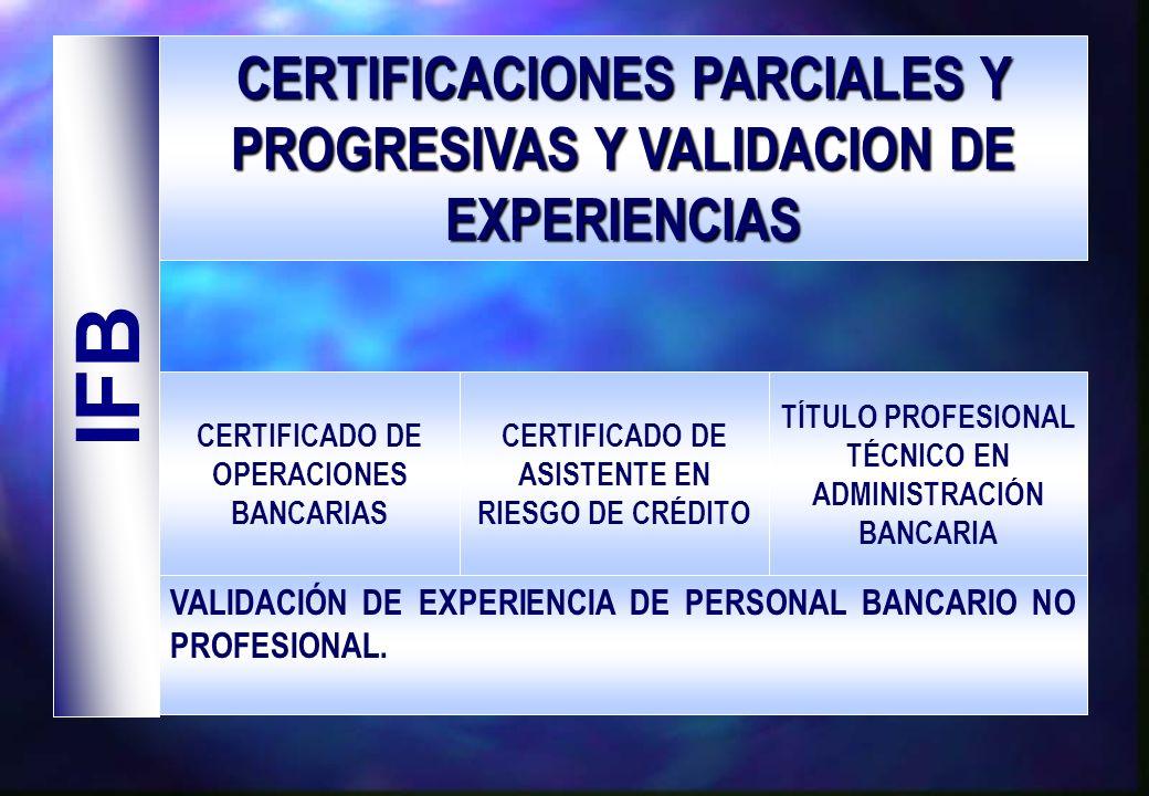 ÁREAS DE TRABAJO 1 FORMACION BASICA Carrera técnica de Administración Bancaria (3 años) dirigido a jóvenes egresados de secundaria.