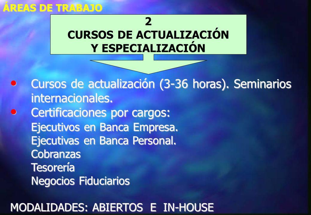 CERTIFICADO DE OPERACIONES BANCARIAS CERTIFICADO DE ASISTENTE EN RIESGO DE CRÉDITO TÍTULO PROFESIONAL TÉCNICO EN ADMINISTRACIÓN BANCARIA CERTIFICACIONES PARCIALES Y PROGRESIVAS Y VALIDACION DE EXPERIENCIAS IFB VALIDACIÓN DE EXPERIENCIA DE PERSONAL BANCARIO NO PROFESIONAL.