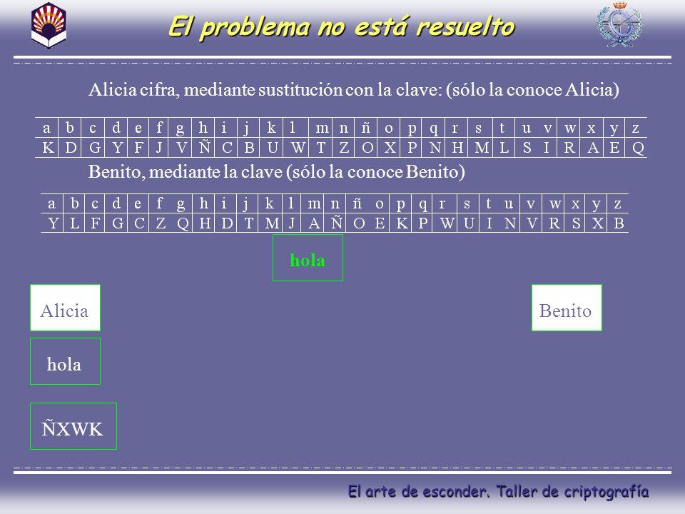 El arte de esconder. Taller de criptografía El problema no está resuelto Alicia ÑXWK Benito hola Alicia cifra, mediante sustitución con la clave: (sól