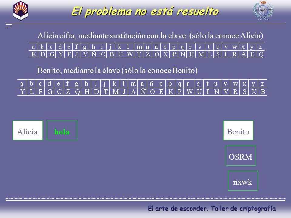 El arte de esconder. Taller de criptografía El problema no está resuelto Alicia ñxwk Benito OSRM hola Alicia cifra, mediante sustitución con la clave: