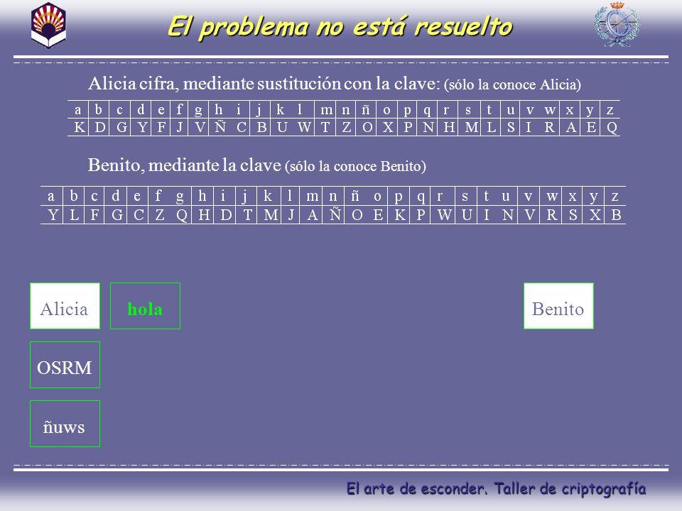 El arte de esconder. Taller de criptografía El problema no está resuelto Alicia cifra, mediante sustitución con la clave: (sólo la conoce Alicia) Beni