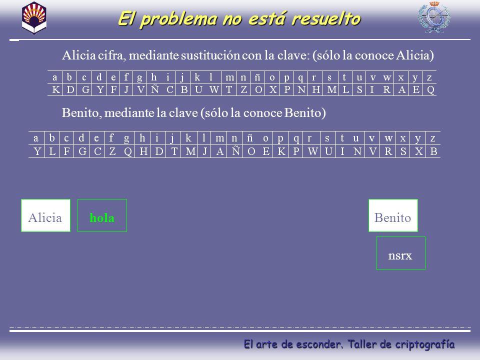 El arte de esconder. Taller de criptografía El problema no está resuelto Alicia cifra, mediante sustitución con la clave: {a, b, c, d, e, f, g, h, i,