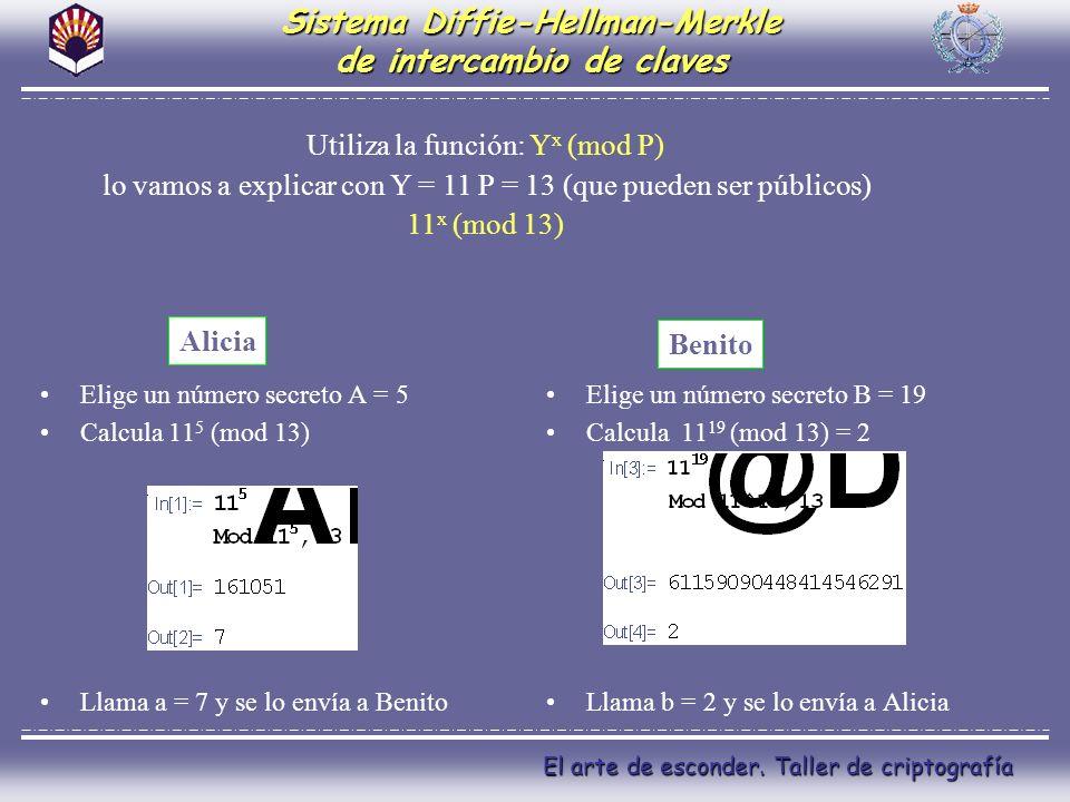 El arte de esconder. Taller de criptografía Sistema Diffie-Hellman-Merkle de intercambio de claves Elige un número secreto A = 5 Calcula 11 5 (mod 13)