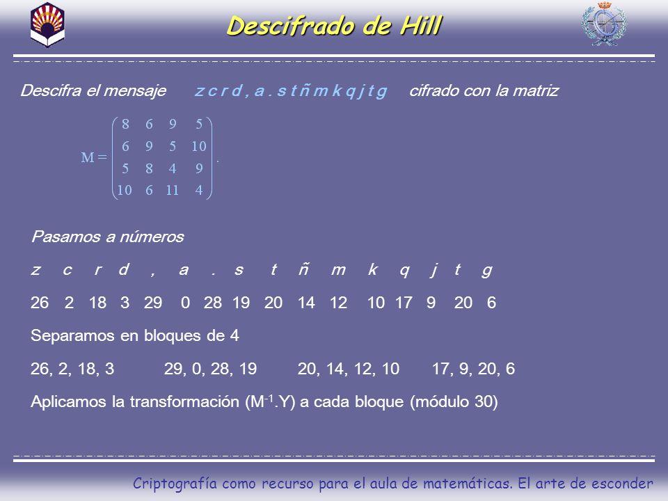 Criptografía como recurso para el aula de matemáticas. El arte de esconder Descifra el mensaje z c r d, a. s t ñ m k q j t g cifrado con la matriz Des