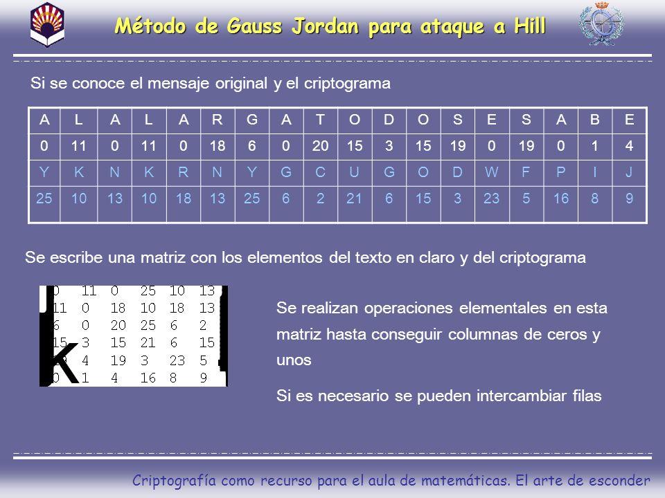 Criptografía como recurso para el aula de matemáticas. El arte de esconder Método de Gauss Jordan para ataque a Hill Si se conoce el mensaje original