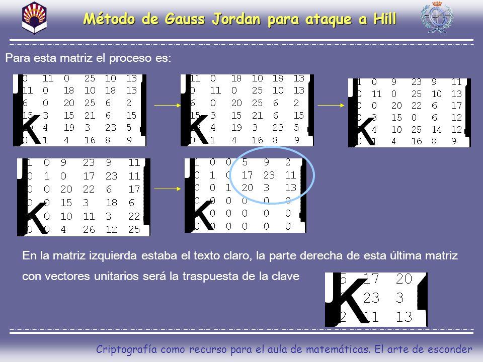 Criptografía como recurso para el aula de matemáticas. El arte de esconder Método de Gauss Jordan para ataque a Hill Para esta matriz el proceso es: E