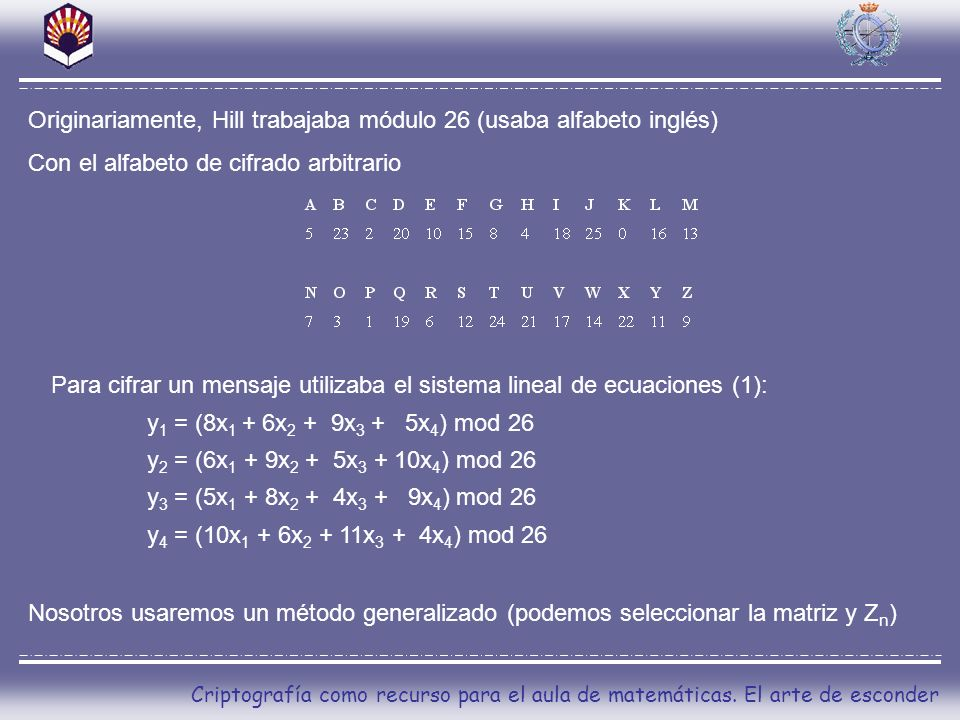 Criptografía como recurso para el aula de matemáticas. El arte de esconder Originariamente, Hill trabajaba módulo 26 (usaba alfabeto inglés) Con el al