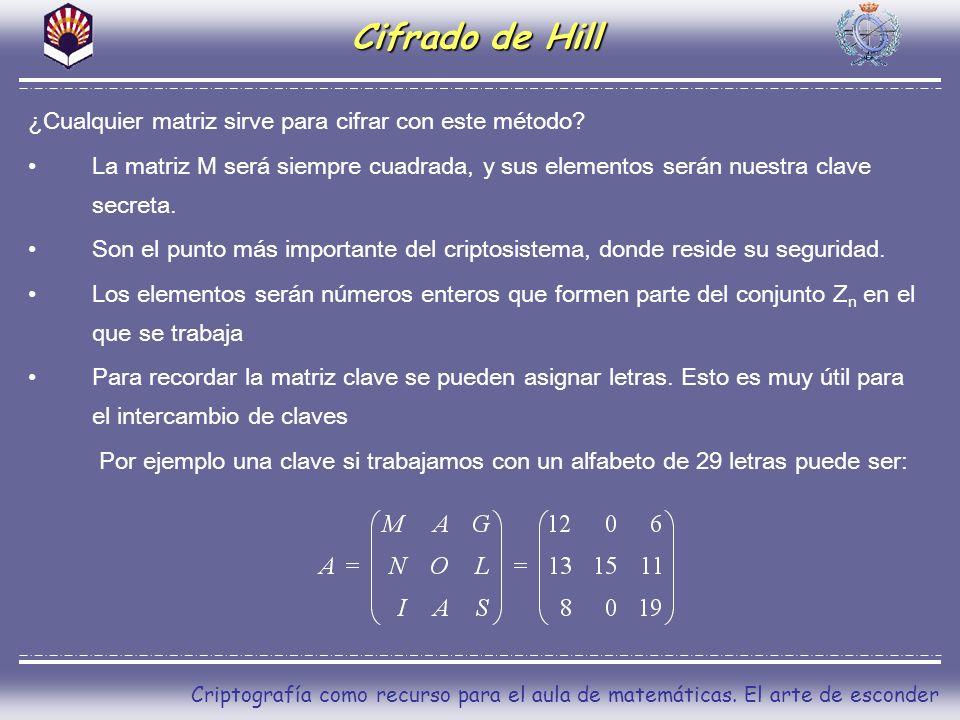 Criptografía como recurso para el aula de matemáticas. El arte de esconder Cifrado de Hill ¿Cualquier matriz sirve para cifrar con este método? La mat