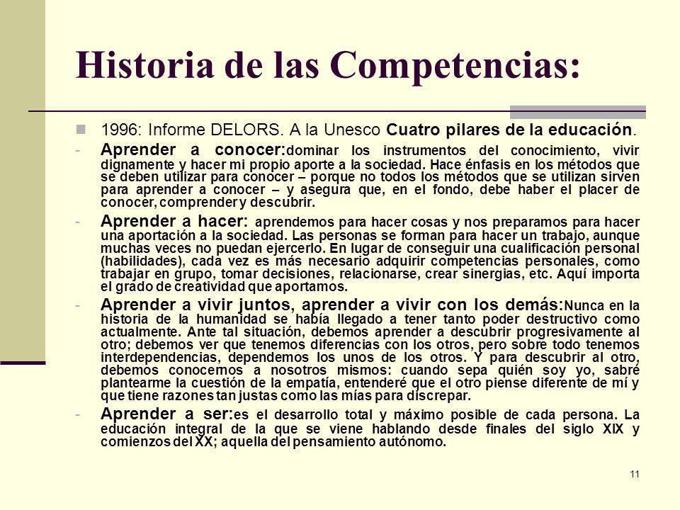 11 Historia de las Competencias: 1996: Informe DELORS. A la Unesco Cuatro pilares de la educación. - Aprender a conocer: dominar los instrumentos del