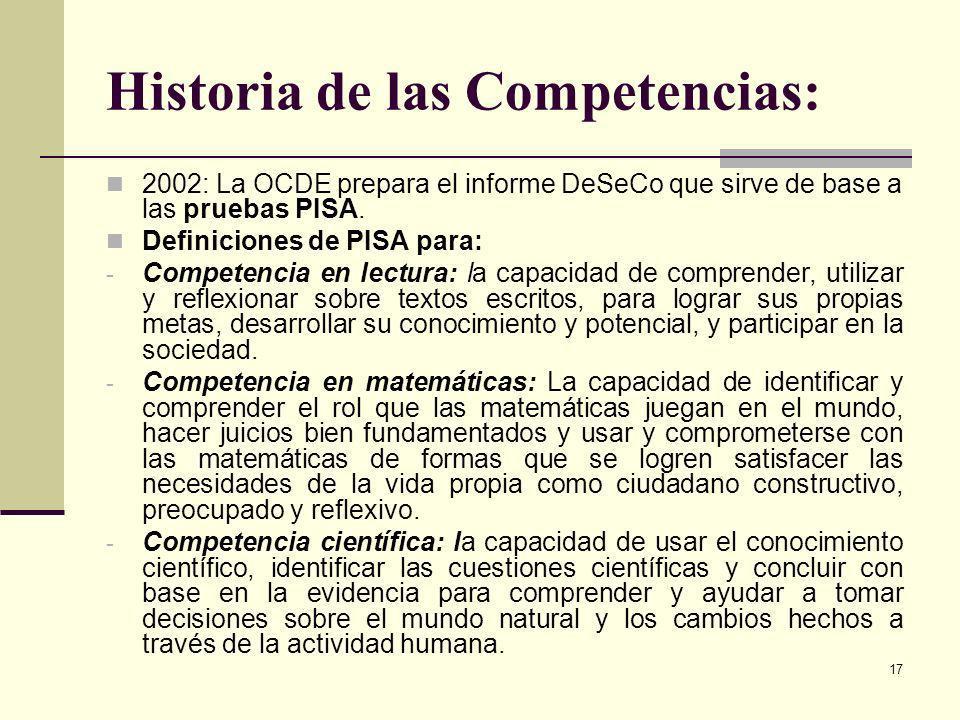 17 Historia de las Competencias: 2002: La OCDE prepara el informe DeSeCo que sirve de base a las pruebas PISA. Definiciones de PISA para: - Competenci