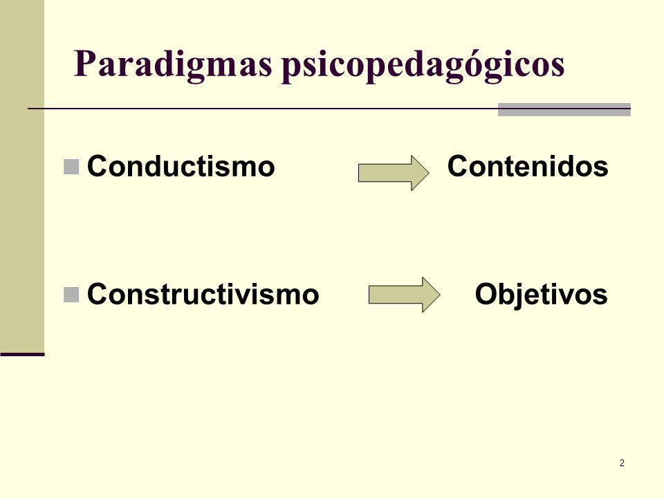2 Paradigmas psicopedagógicos Conductismo Contenidos Constructivismo Objetivos
