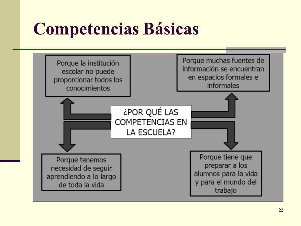 22 Competencias Básicas