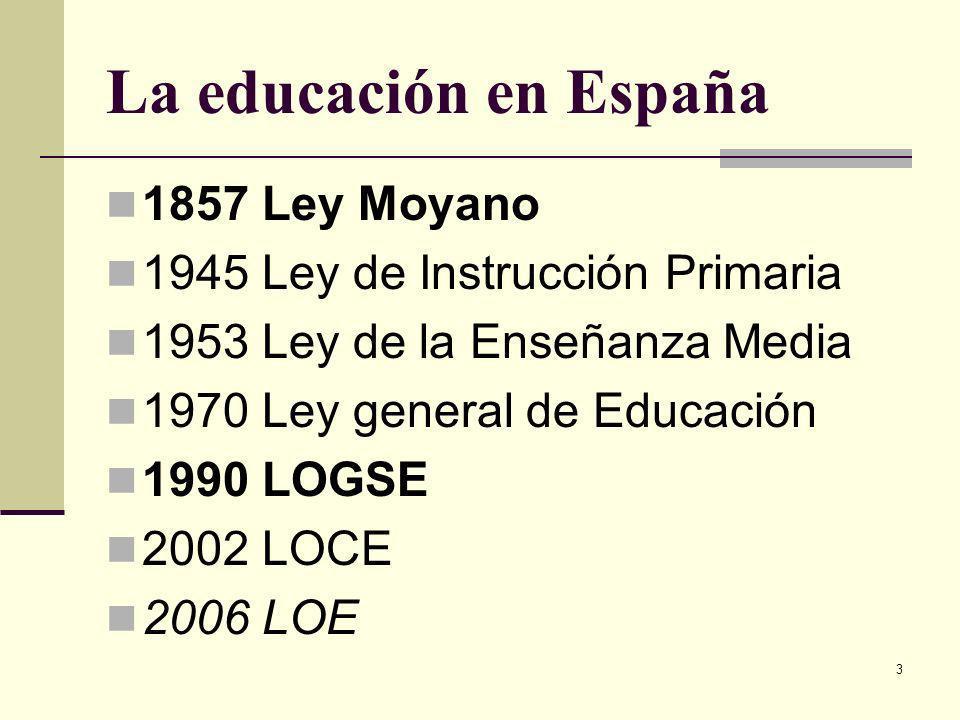 3 La educación en España 1857 Ley Moyano 1945 Ley de Instrucción Primaria 1953 Ley de la Enseñanza Media 1970 Ley general de Educación 1990 LOGSE 2002