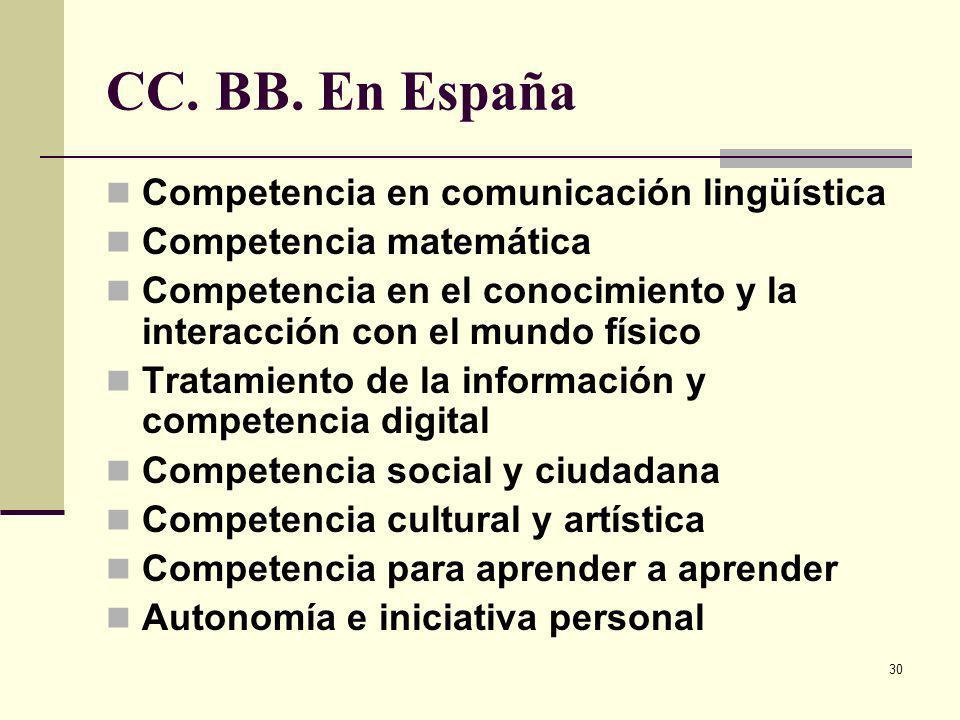 30 CC. BB. En España Competencia en comunicación lingüística Competencia matemática Competencia en el conocimiento y la interacción con el mundo físic