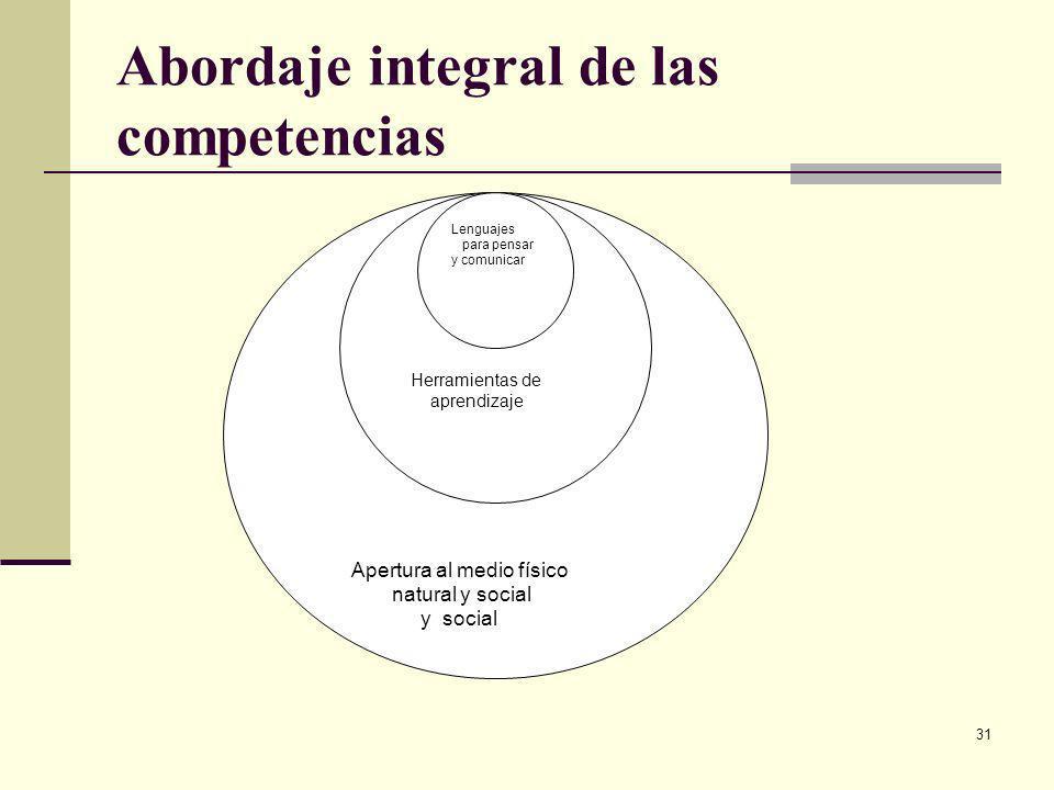 31 Abordaje integral de las competencias Apertura al medio físico natural y social y social Herramientas de aprendizaje Lenguajes para pensar y comuni