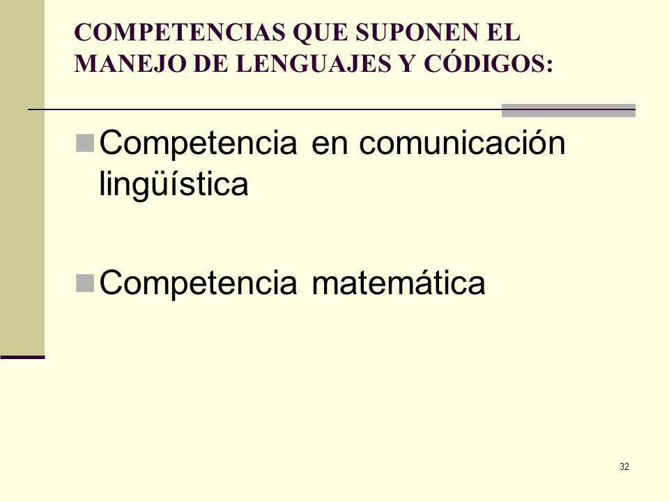 32 COMPETENCIAS QUE SUPONEN EL MANEJO DE LENGUAJES Y CÓDIGOS: Competencia en comunicación lingüística Competencia matemática