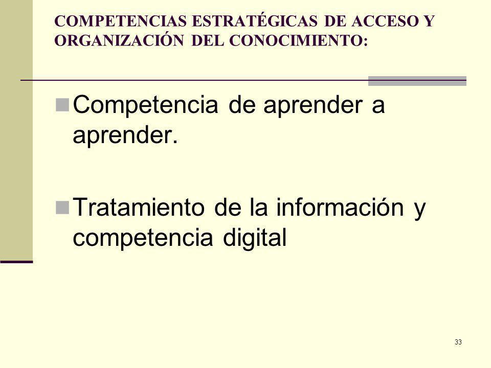 33 COMPETENCIAS ESTRATÉGICAS DE ACCESO Y ORGANIZACIÓN DEL CONOCIMIENTO: Competencia de aprender a aprender. Tratamiento de la información y competenci