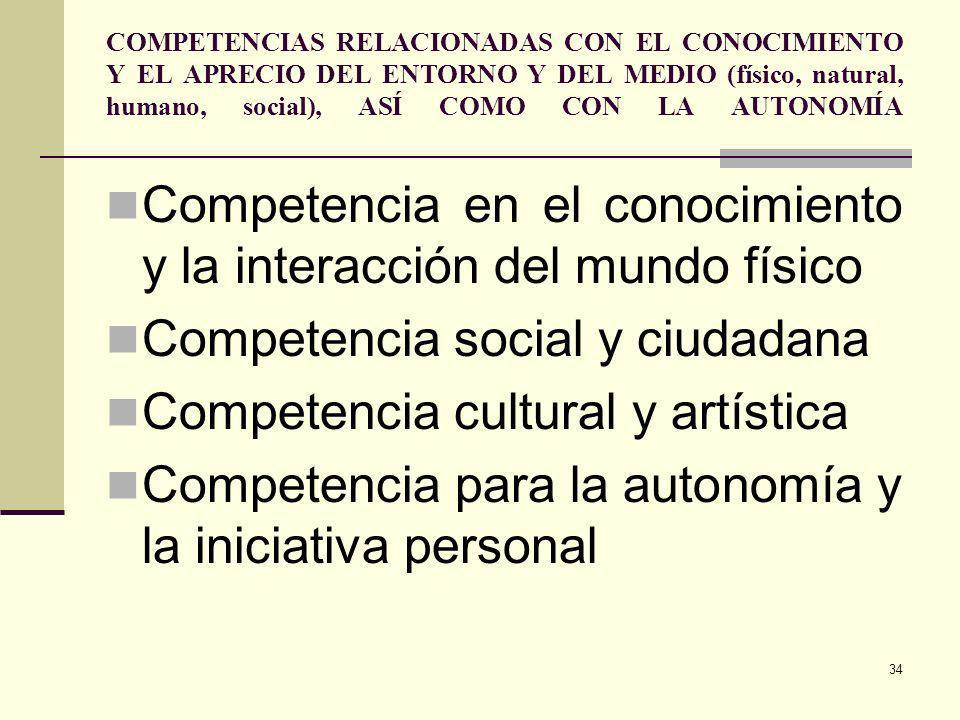 34 COMPETENCIAS RELACIONADAS CON EL CONOCIMIENTO Y EL APRECIO DEL ENTORNO Y DEL MEDIO (físico, natural, humano, social), ASÍ COMO CON LA AUTONOMÍA Com