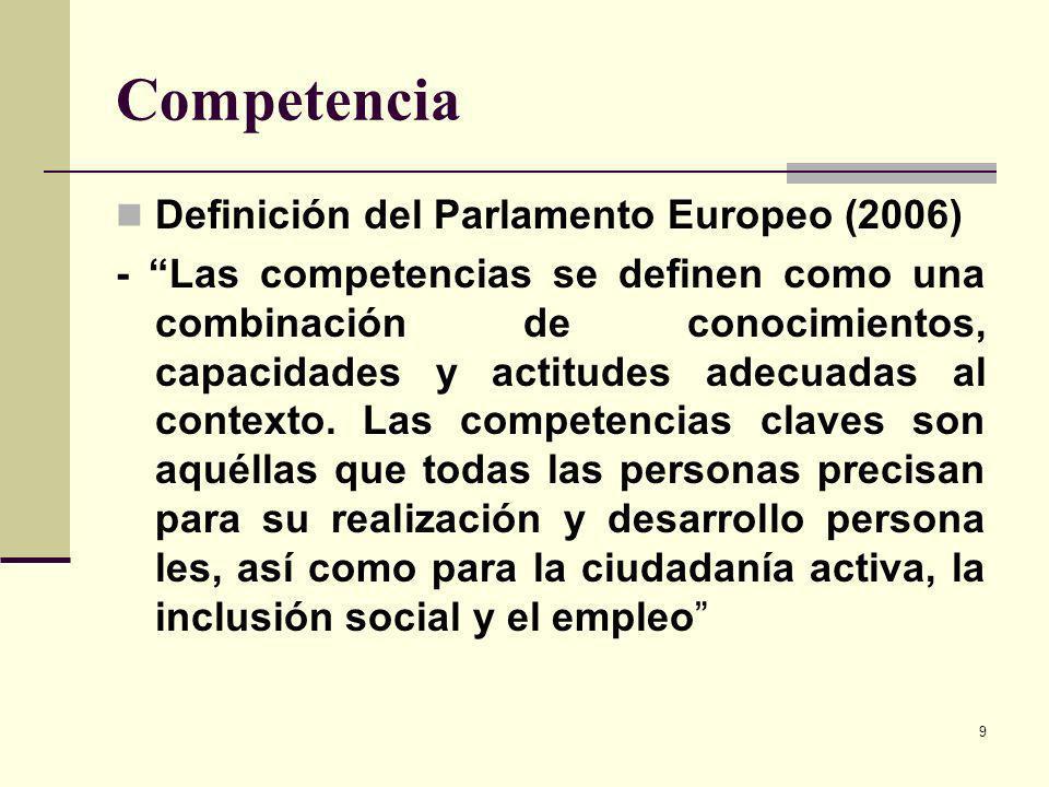 9 Competencia Definición del Parlamento Europeo (2006) - Las competencias se definen como una combinación de conocimientos, capacidades y actitudes ad