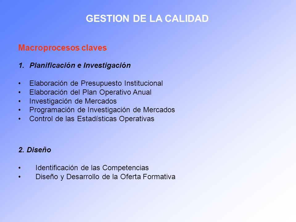 GESTION DE LA CALIDAD Macroprocesos claves 1.Planificación e Investigación Elaboración de Presupuesto Institucional Elaboración del Plan Operativo Anu