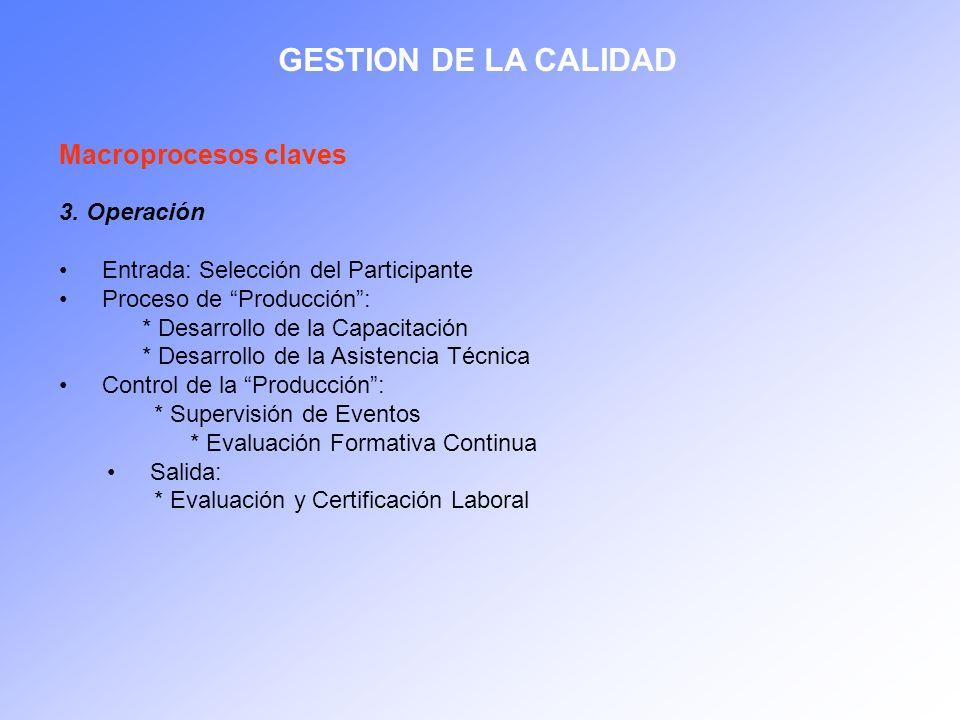 GESTION DE LA CALIDAD Macroprocesos claves 3. Operación Entrada: Selección del Participante Proceso de Producción: * Desarrollo de la Capacitación * D