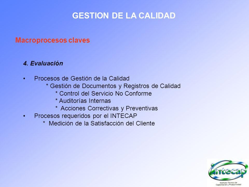 GESTION DE LA CALIDAD Macroprocesos claves 4. Evaluación Procesos de Gestión de la Calidad * Gestión de Documentos y Registros de Calidad * Control de