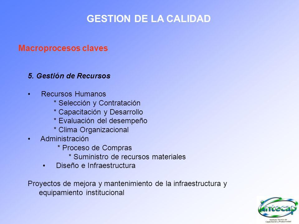 GESTION DE LA CALIDAD Macroprocesos claves 5. Gestión de Recursos Recursos Humanos * Selección y Contratación * Capacitación y Desarrollo * Evaluación