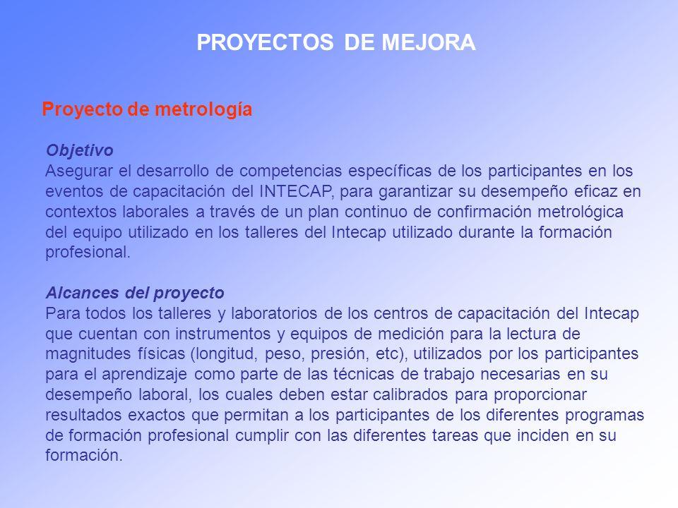 PROYECTOS DE MEJORA Proyecto de metrología Objetivo Asegurar el desarrollo de competencias específicas de los participantes en los eventos de capacita