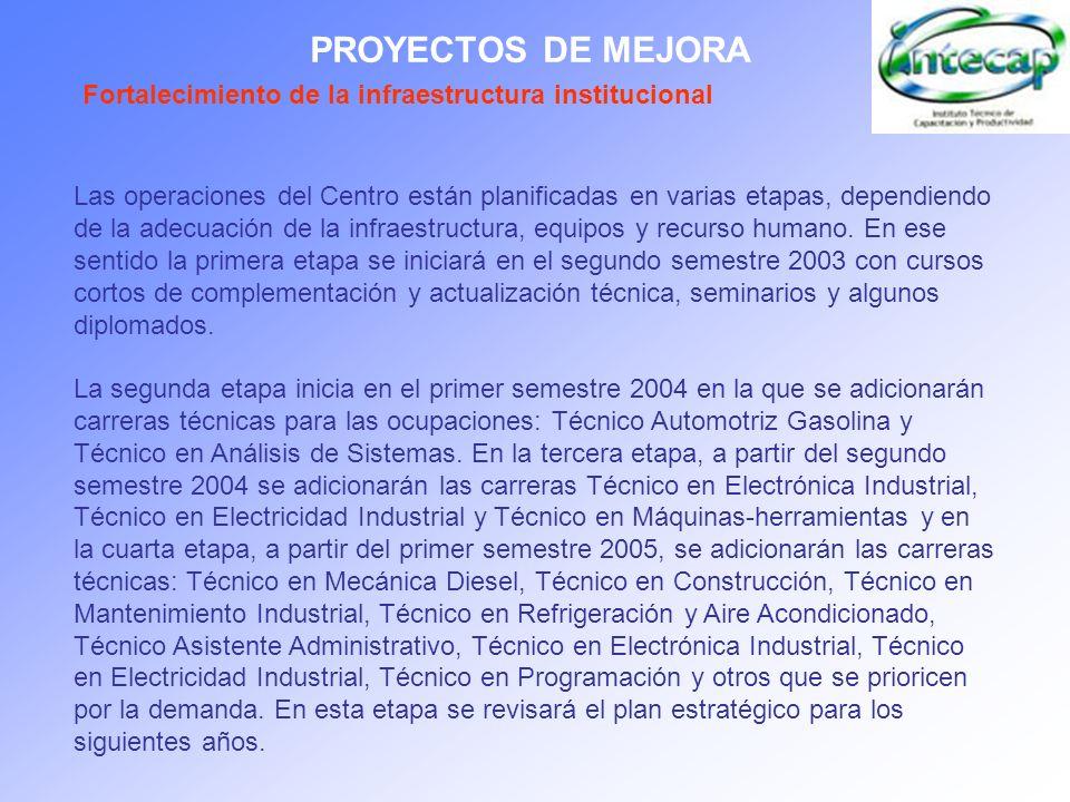 PROYECTOS DE MEJORA Las operaciones del Centro están planificadas en varias etapas, dependiendo de la adecuación de la infraestructura, equipos y recu
