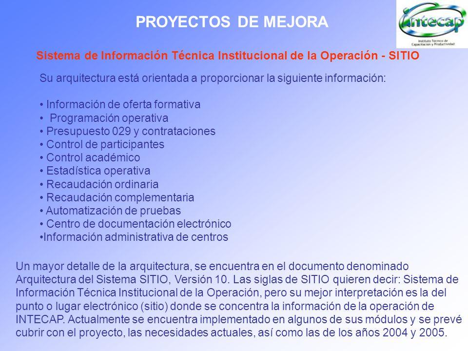 PROYECTOS DE MEJORA Sistema de Información Técnica Institucional de la Operación - SITIO Su arquitectura está orientada a proporcionar la siguiente in
