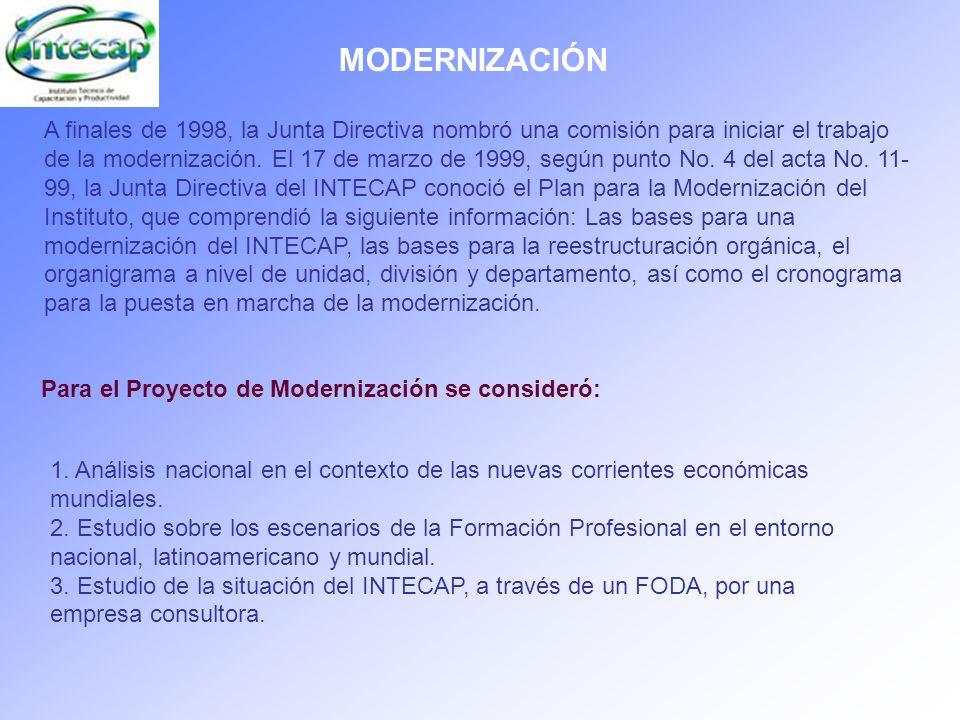 A finales de 1998, la Junta Directiva nombró una comisión para iniciar el trabajo de la modernización. El 17 de marzo de 1999, según punto No. 4 del a