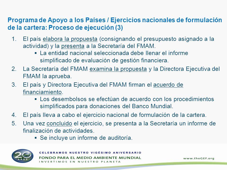 Programa de Apoyo a los Países / Ejercicios nacionales de formulación de la cartera: Proceso de ejecución (3) 1.El país elabora la propuesta (consignando el presupuesto asignado a la actividad) y la presenta a la Secretaría del FMAM.