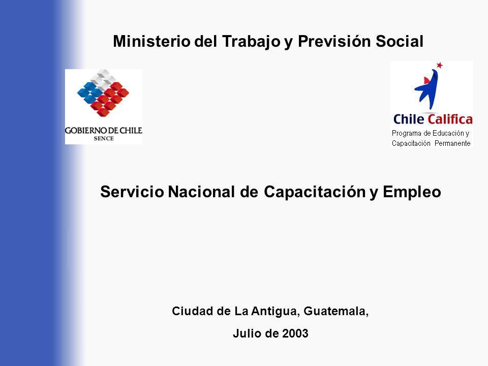 Ministerio del Trabajo y Previsión Social Servicio Nacional de Capacitación y Empleo Ciudad de La Antigua, Guatemala, Julio de 2003