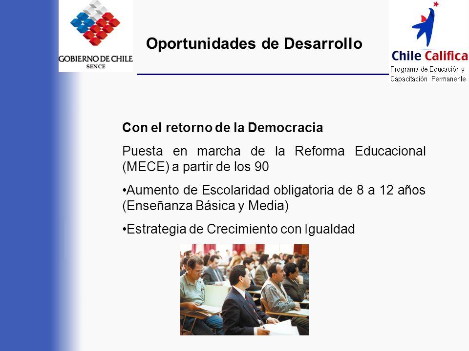 Oportunidades de Desarrollo Con el retorno de la Democracia Puesta en marcha de la Reforma Educacional (MECE) a partir de los 90 Aumento de Escolarida