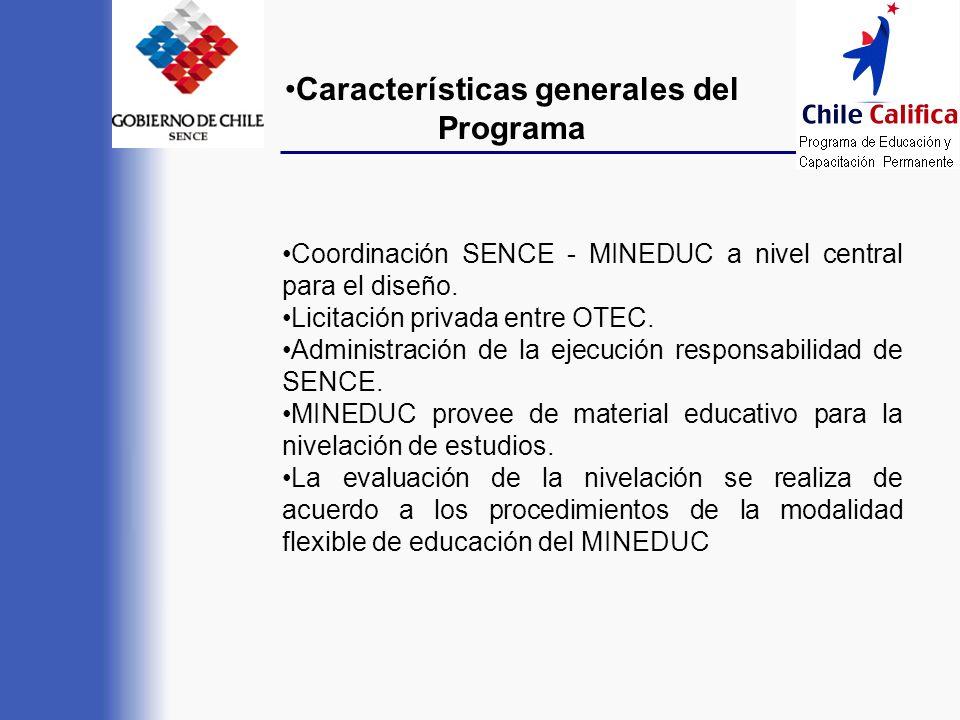 Coordinación SENCE - MINEDUC a nivel central para el diseño. Licitación privada entre OTEC. Administración de la ejecución responsabilidad de SENCE. M