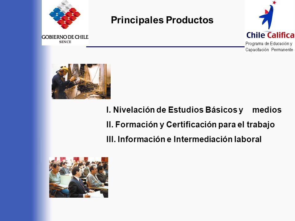 Principales Productos I. Nivelación de Estudios Básicos y medios II. Formación y Certificación para el trabajo III. Información e Intermediación labor