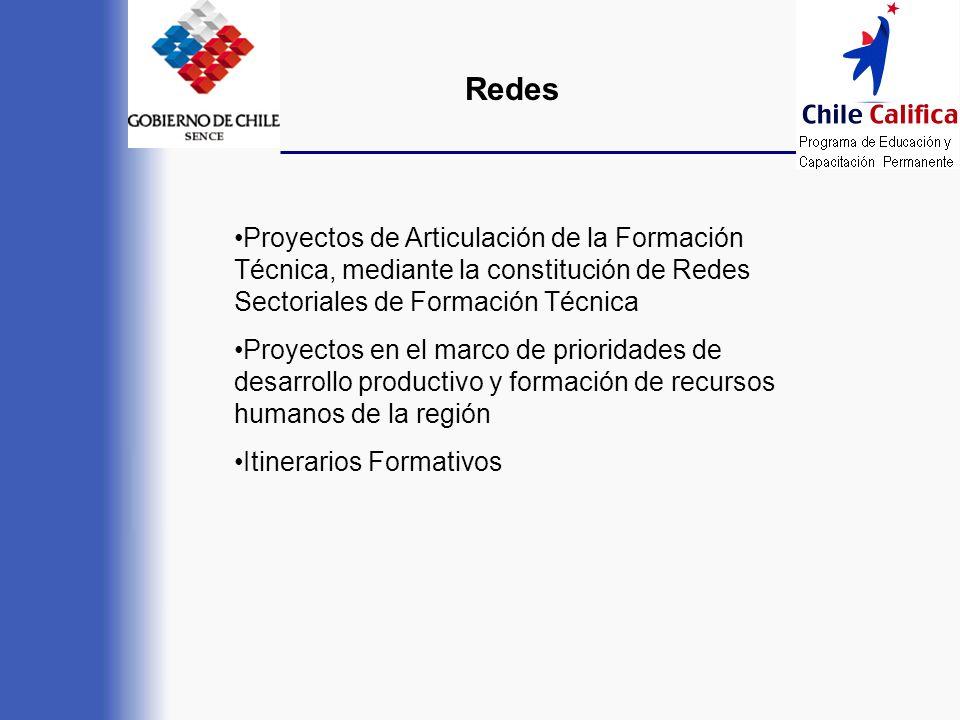 Redes Proyectos de Articulación de la Formación Técnica, mediante la constitución de Redes Sectoriales de Formación Técnica Proyectos en el marco de p