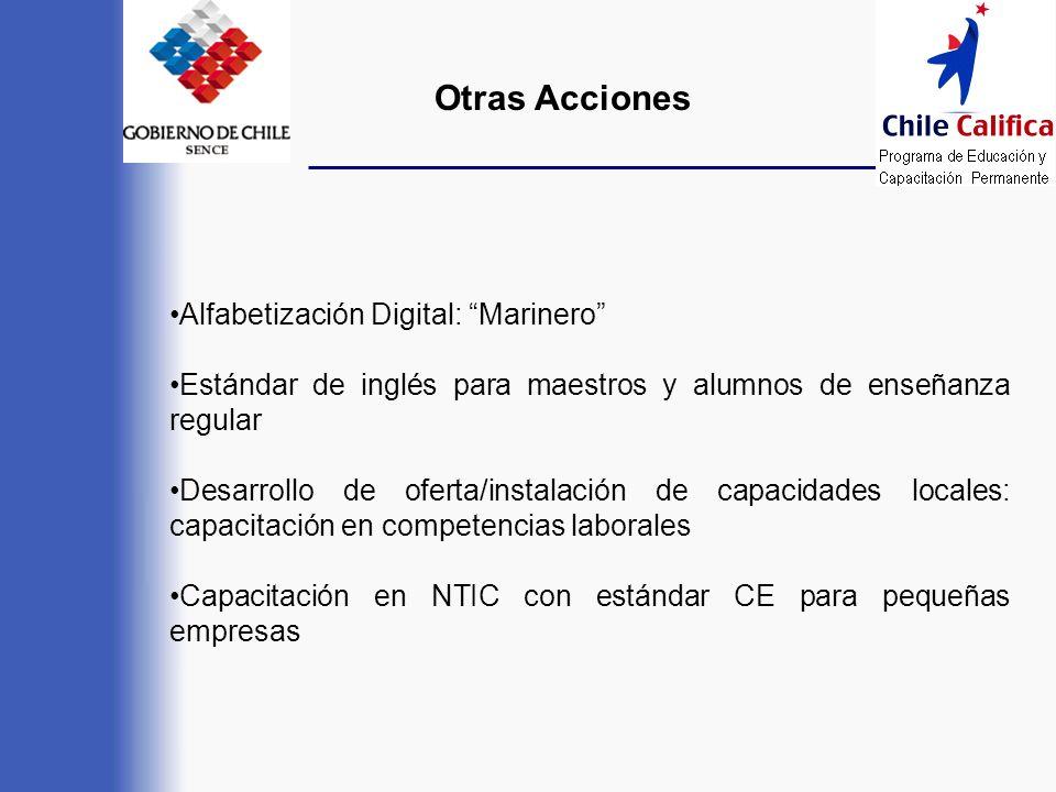 Alfabetización Digital: Marinero Estándar de inglés para maestros y alumnos de enseñanza regular Desarrollo de oferta/instalación de capacidades local