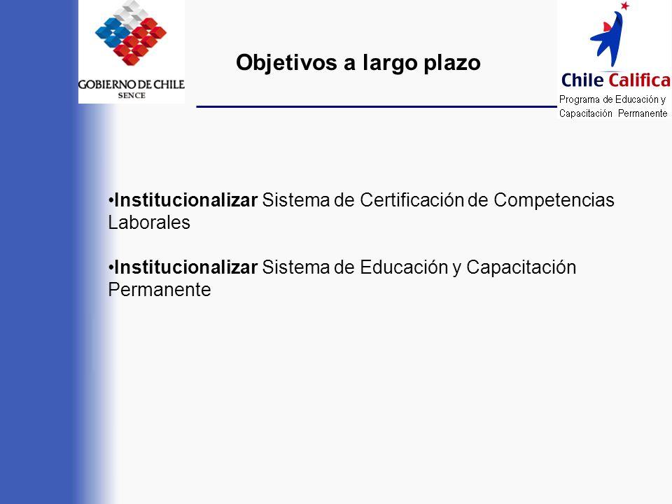 Institucionalizar Sistema de Certificación de Competencias Laborales Institucionalizar Sistema de Educación y Capacitación Permanente Objetivos a larg