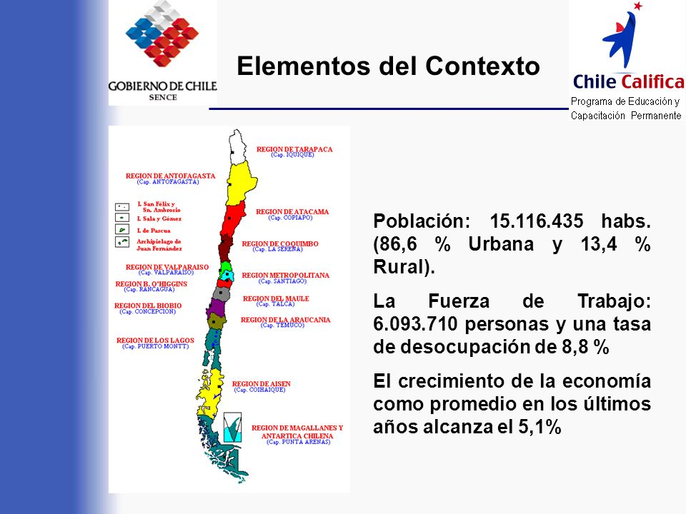 Elementos del Contexto Población: 15.116.435 habs. (86,6 % Urbana y 13,4 % Rural). La Fuerza de Trabajo: 6.093.710 personas y una tasa de desocupación