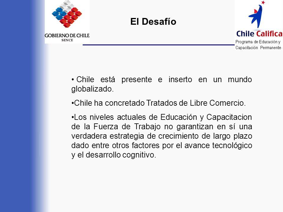 Chile está presente e inserto en un mundo globalizado. Chile ha concretado Tratados de Libre Comercio. Los niveles actuales de Educación y Capacitacio