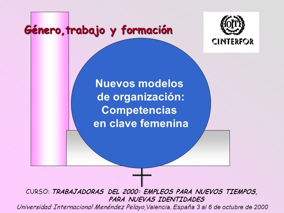 Nuevos modelos de organización: Competencias en clave femenina Género,trabajo y formación CURSO: TRABAJADORAS DEL 2000: EMPLEOS PARA NUEVOS TIEMPOS, P