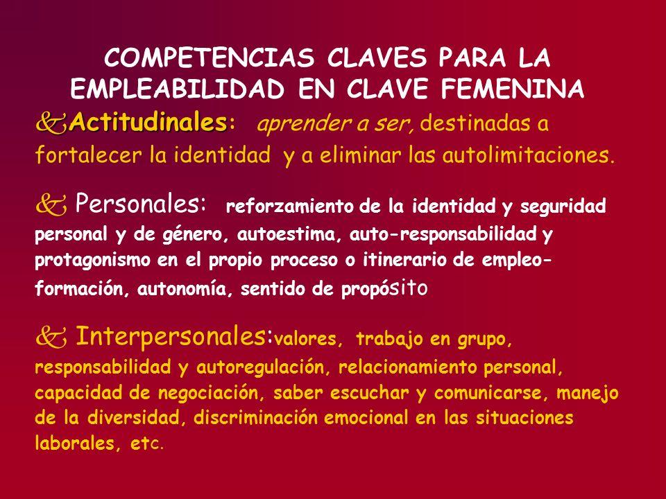 COMPETENCIAS CLAVES PARA LA EMPLEABILIDAD EN CLAVE FEMENINA kActitudinales kActitudinales : aprender a ser, destinadas a fortalecer la identidad y a e