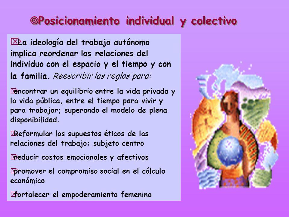 La ideología del trabajo autónomo implica reordenar las relaciones del individuo con el espacio y el tiempo y con la familia. Reescribir las reglas pa