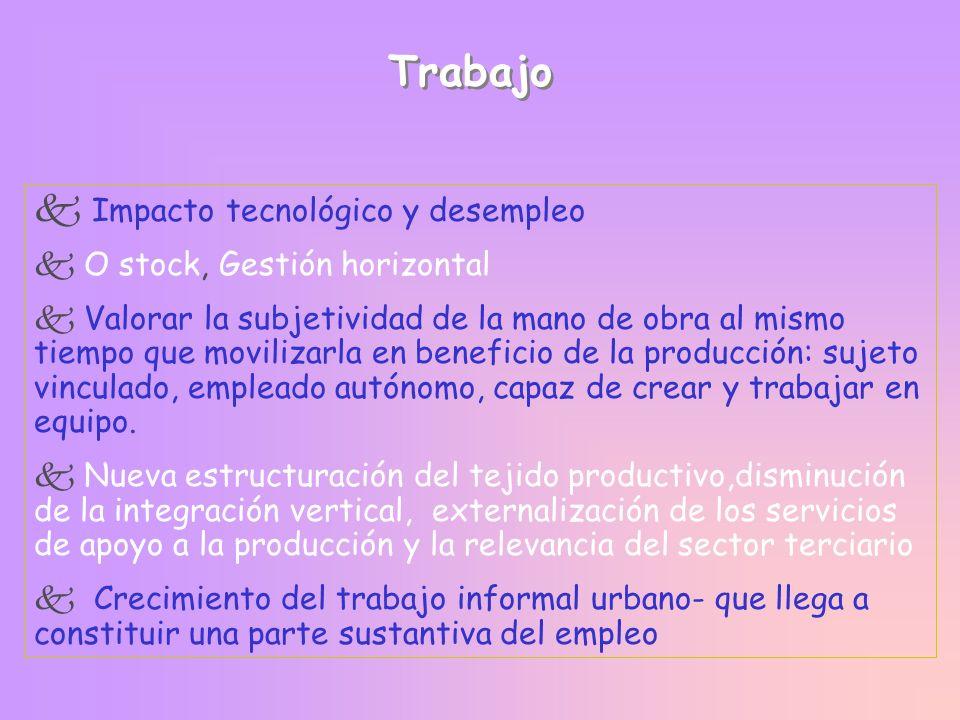 Trabajo Impacto tecnológico y desempleo k O stock, Gestión horizontal k Valorar la subjetividad de la mano de obra al mismo tiempo que movilizarla en